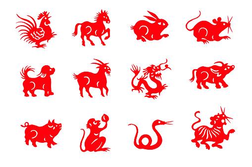 Astrologie intuitive gratuite
